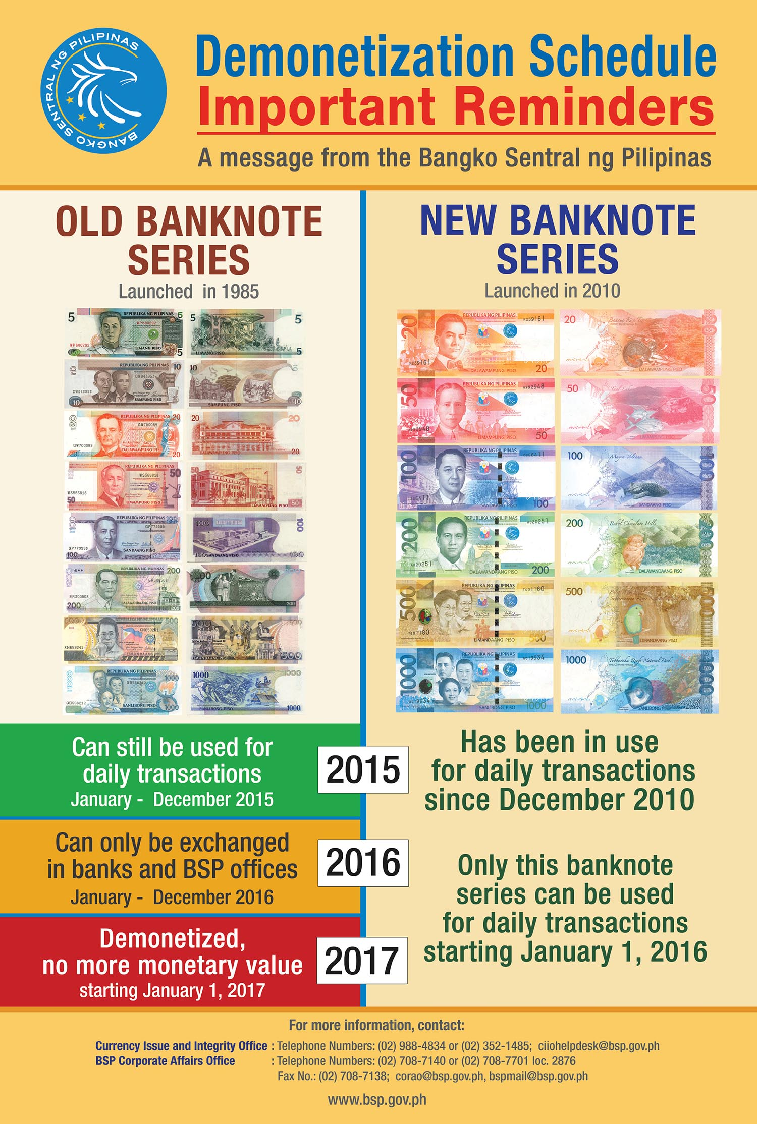 bank-note-infographic-bsp-20150521 - PhP Old Banknotes Validity - Help & Support