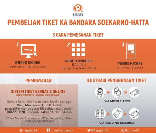 Kereta Bandara Soekarno Hatta Cara Pesan Tiket Dan Jadwal