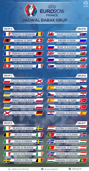 евро 2016 таблица 3