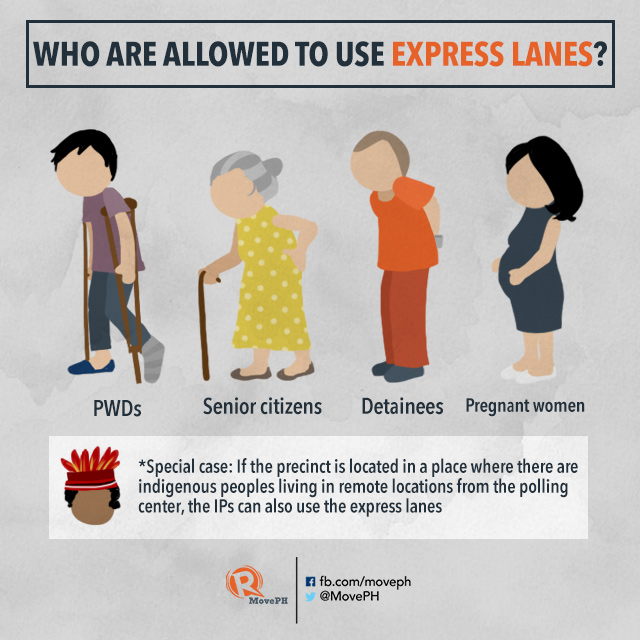 #PHVote: How accessible are the 2016 elections to PWDs?