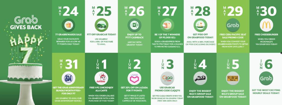 Grab celebrates 7th year with P7-M promos, rewards