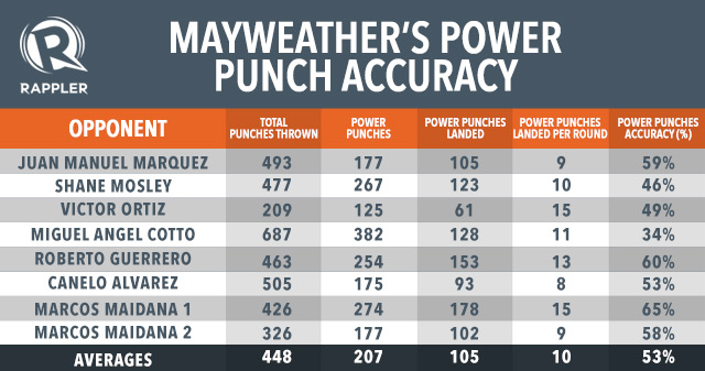 Pacquiao Watch: Pinpoint power punches