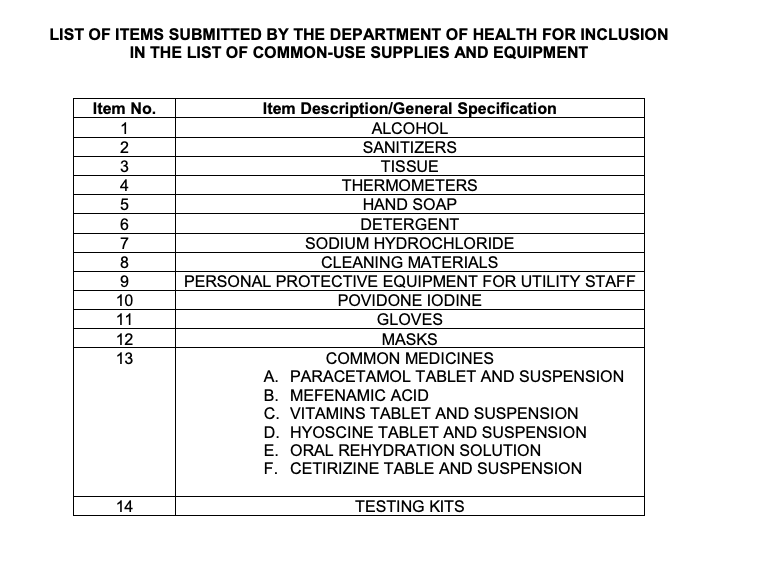 LIST. The Government Procurement Policy Board (GPPB) approved this list as Common Use Supplies and Equipment to be allowed for negotiated procurement. Screenshot from GPPB