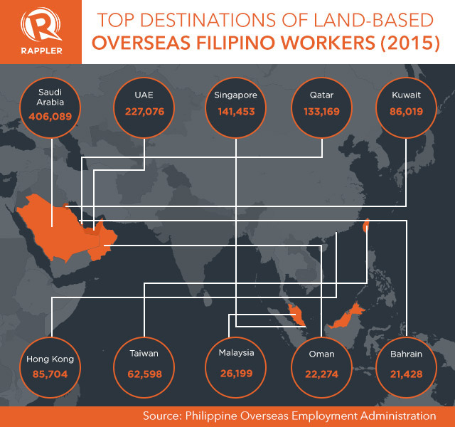 What you need to know about overseas Filipino workers