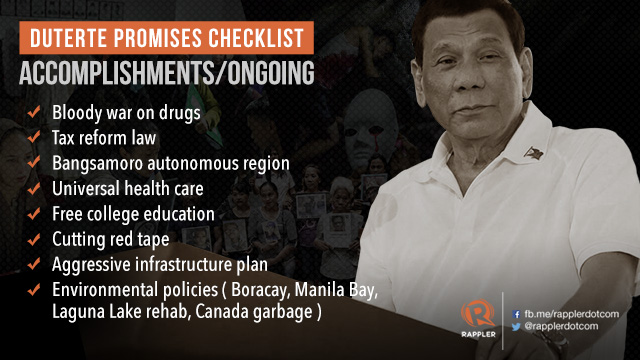 Duterte Promise Checklist: Major accomplishments, failures