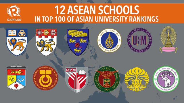 Best colleges for asians