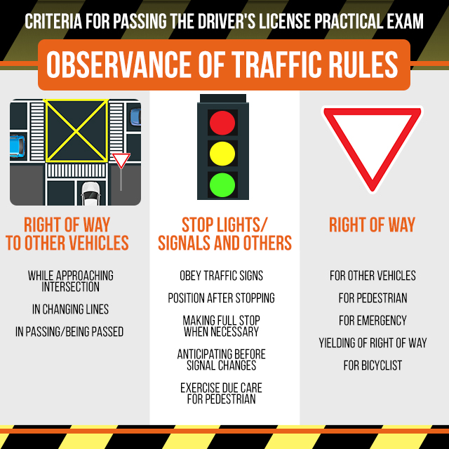 What to expect in LTO's practical driving exam