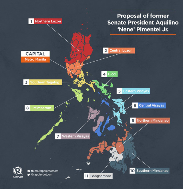 Federalism advocates propose 11 states for PH