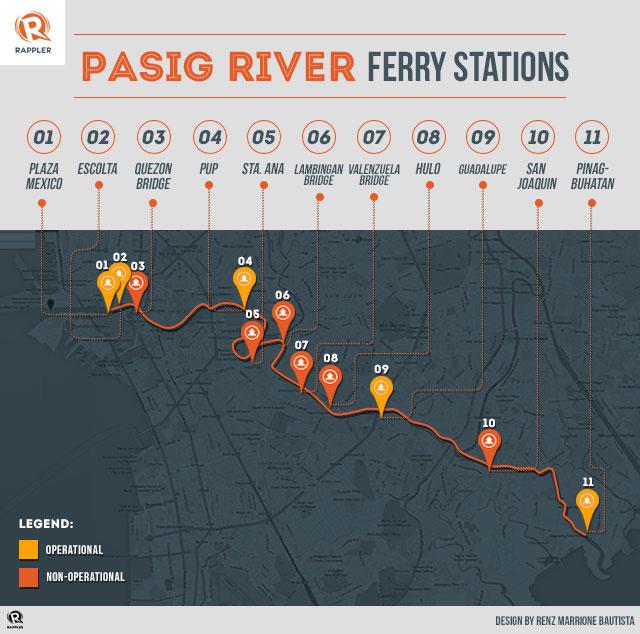 Pasig River Pasig River Ferry System More
