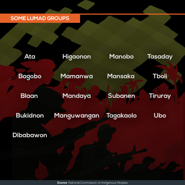 INFOGRAPHIC: Who are the Lumad?