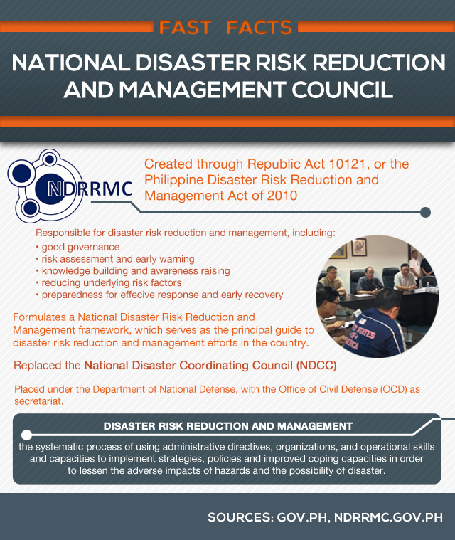 FAST FACTS: The NDRRMC