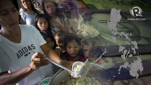 GOING HUNGRY. Families in the poorest provinces cite low income as one of the main reasons behind food insecurity.