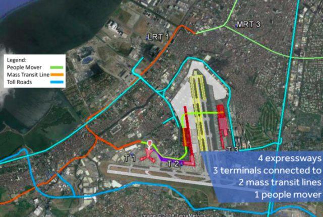 NAIA Consortium wants to link airport to Metro Manila Subway, LRT1