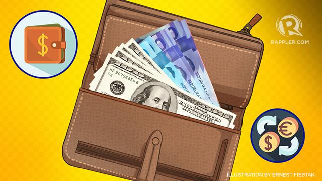 Forex bdo cash card