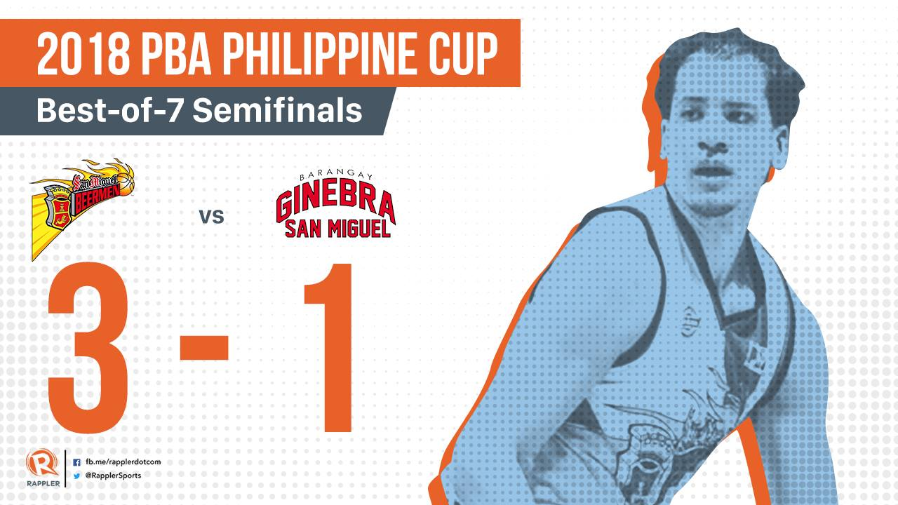 San Miguel drubs Ginebra in Game 4, moves a win closer to PH