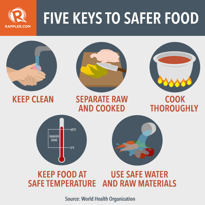 Preventing food contamination: 5 ways to ensure food safety