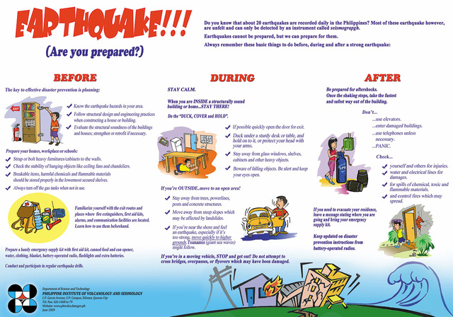 Earthquake Tips What To Do Before During And After