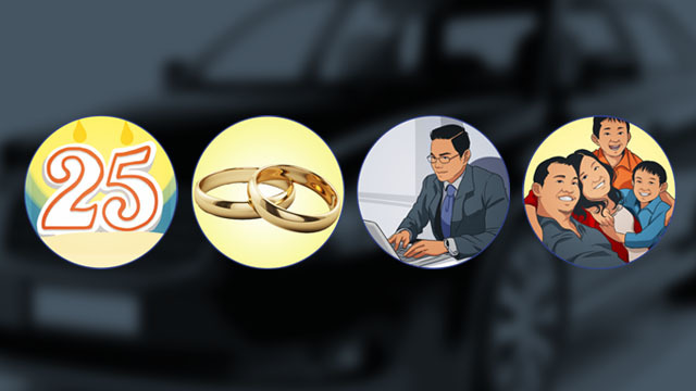 how to decide what car to buy quiz