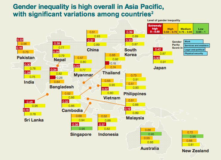 Screenshot  McKinsey Global Institute's report