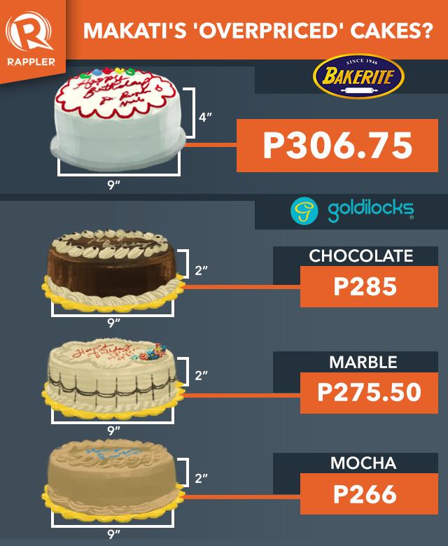 Cakes To Go Prices