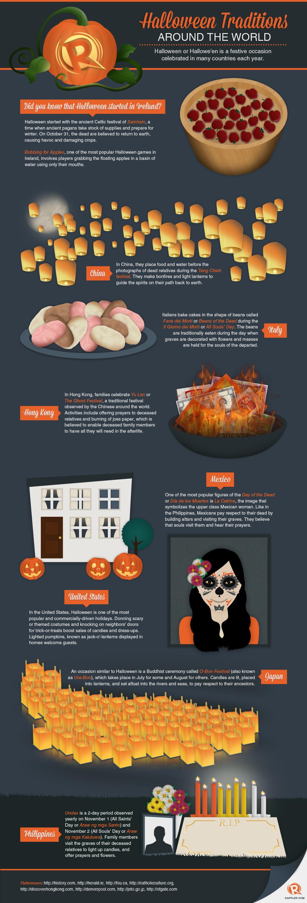 INFOGRAPHIC: Halloween around the world