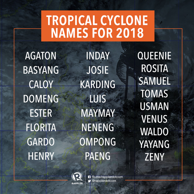 LIST: PAGASA's names for tropical cyclones in 2018
