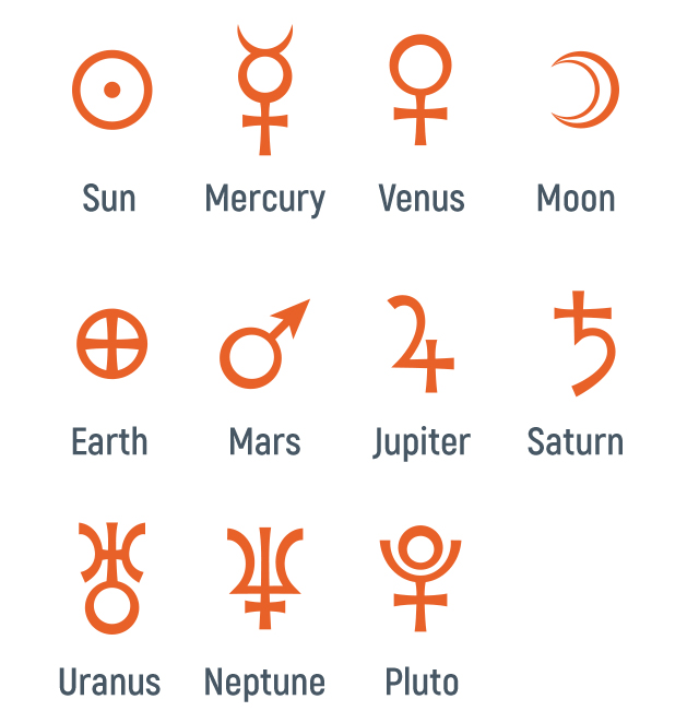 Planets, signs, houses: Your guide to understanding astrology on ecological houses, astrology houses, cultural houses, human houses, urban houses, red houses, vertical houses, top 10 houses, family houses, energy houses, mystical houses,