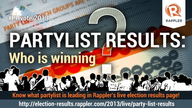 UNOFFICIAL Party List Results | Comelec Live Data | Philippine