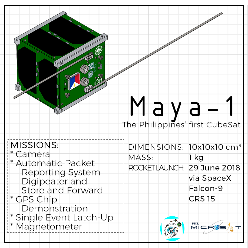 Philippines launches 1st CubeSat into space