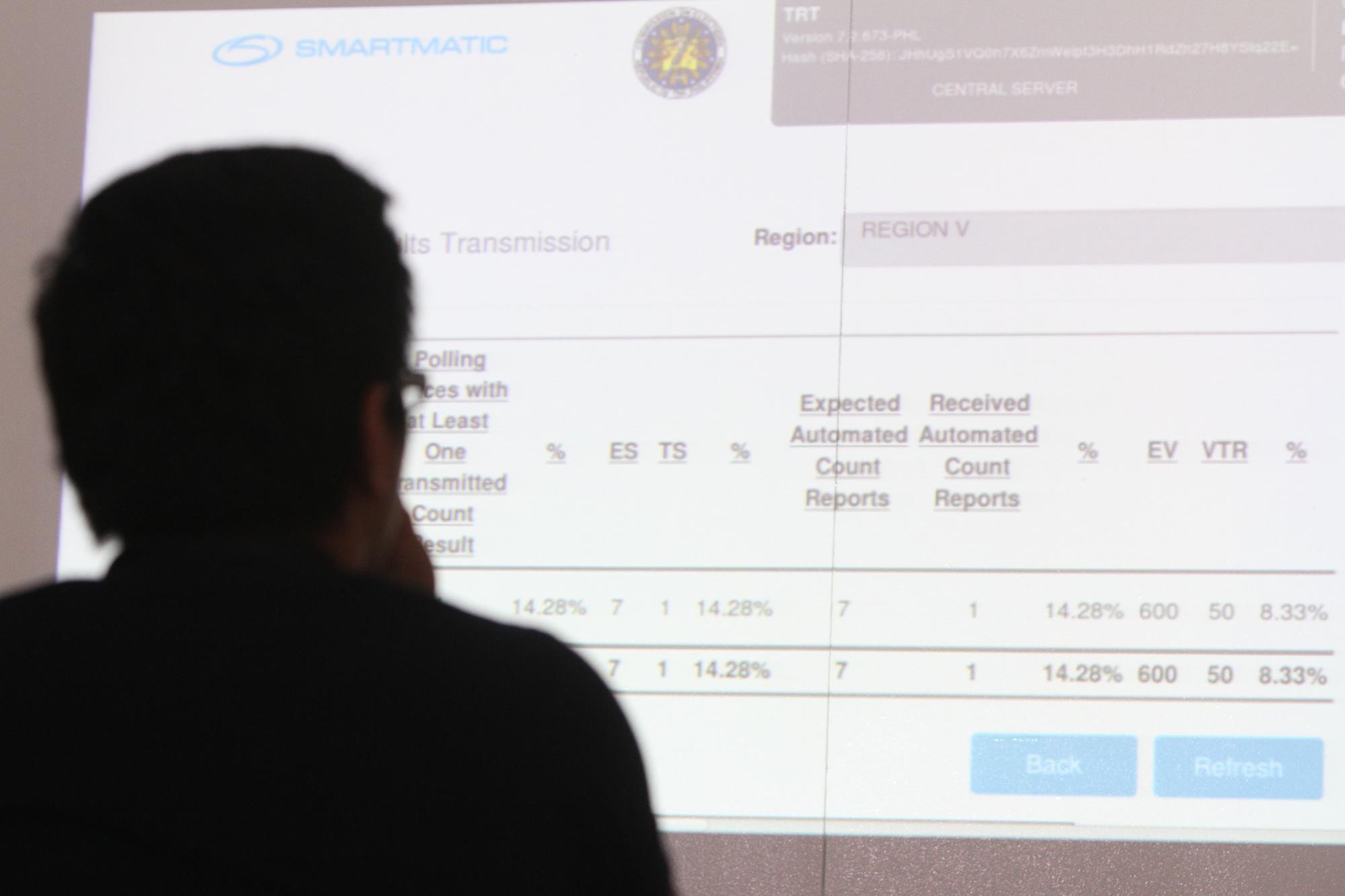 Comelec targets 90% vote transmission for 2016 polls