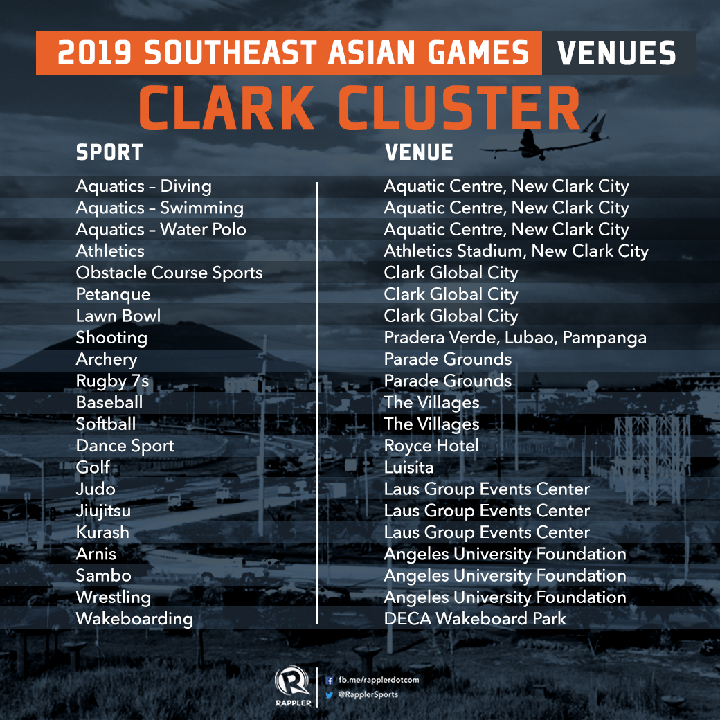 Athletics at the 2019 Southeast Asian Games