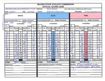 Corrected scorecard from Mayweather vs Pacquiao