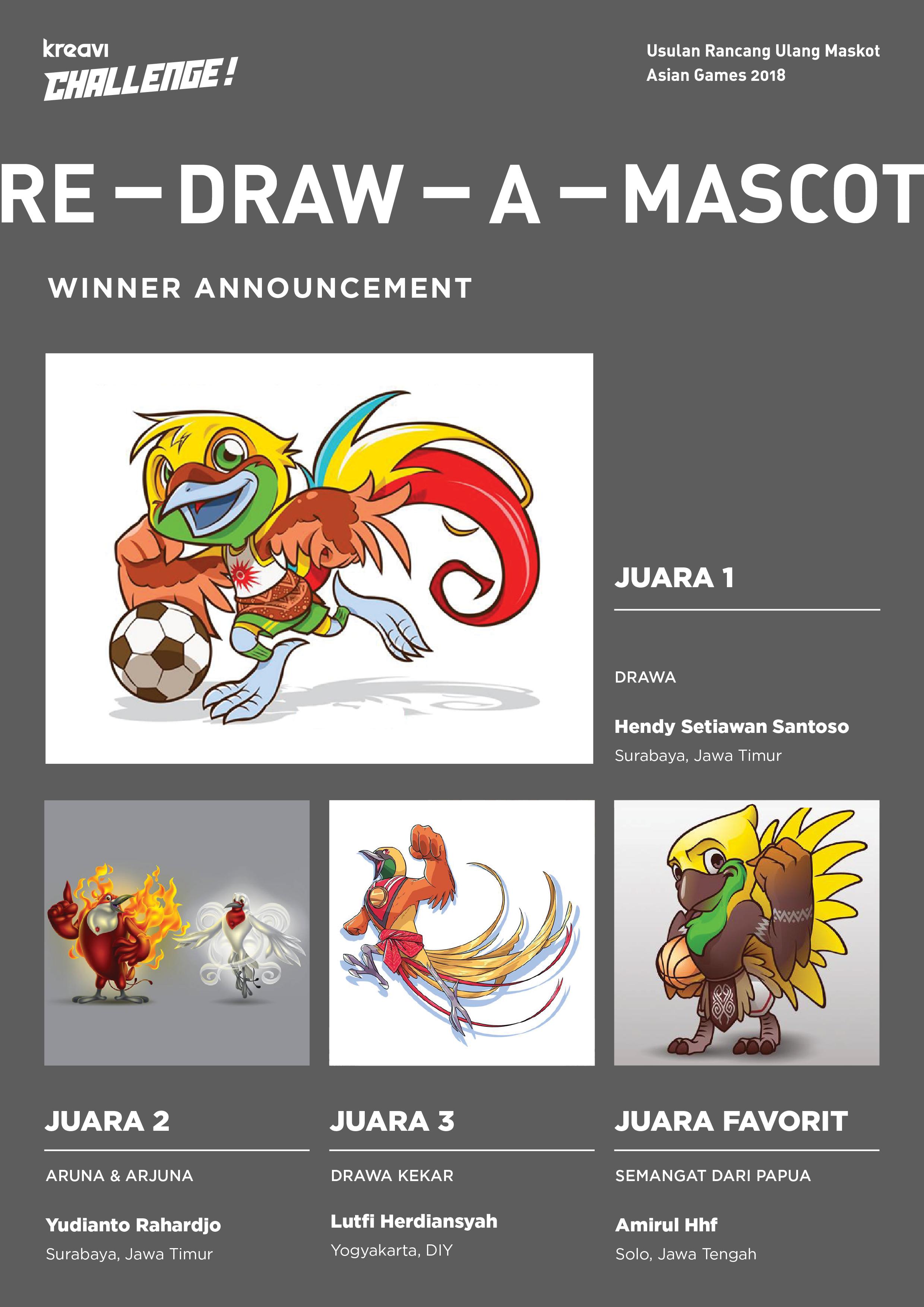 Asian Games Drawing