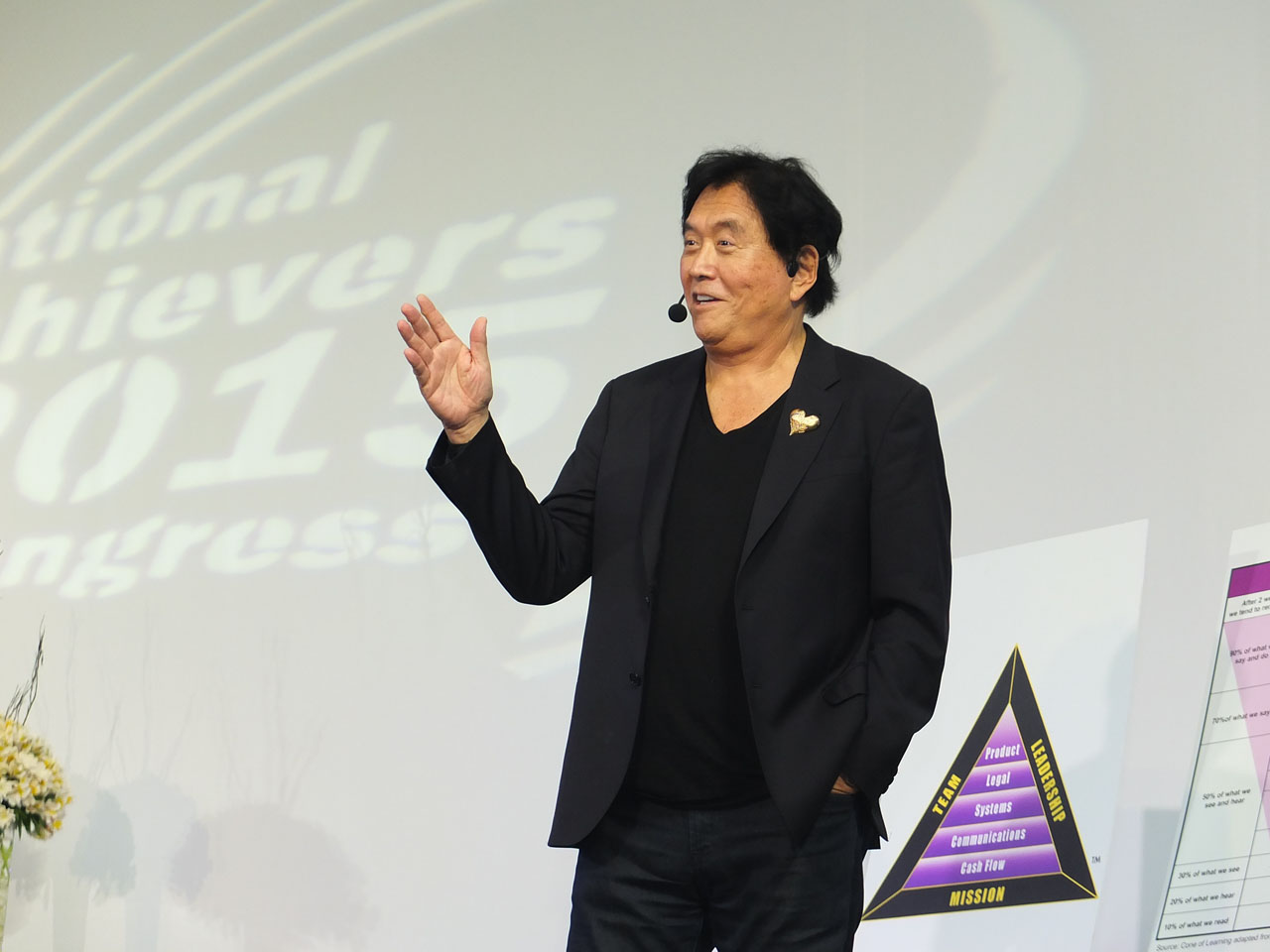 Robert Kiyosaki Traditional School Is Useless