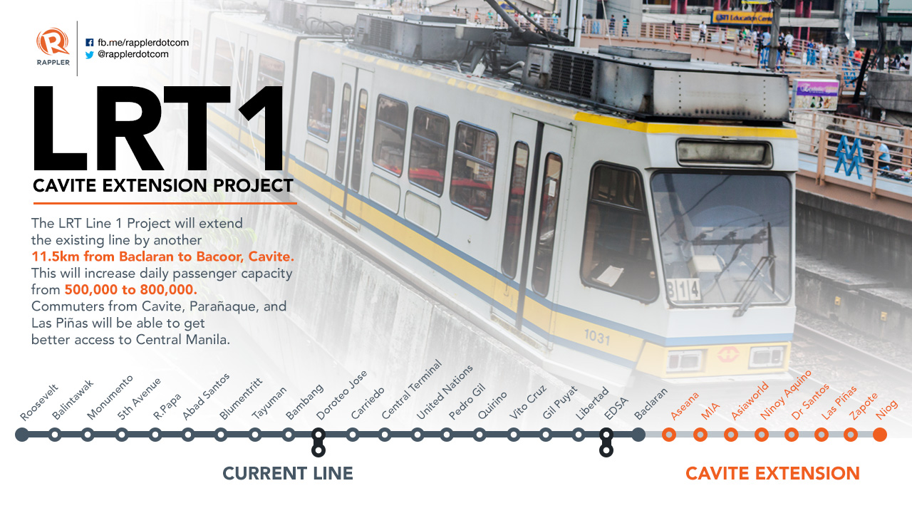 37762 >> LRT1 operator's promise: 25-minute ride from Cavite to Makati by 2021