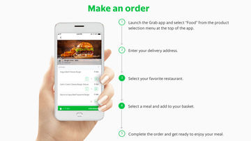 GrabFood now on soft launch in the Philippines
