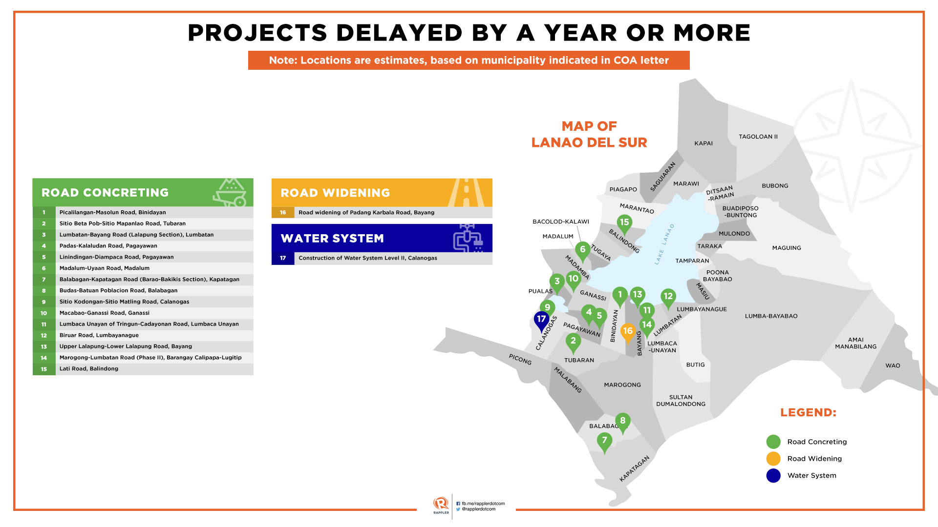 Data from March 2019 COA Management Letter for DPWH-Lanao del Sur 2nd District District Engineering Office