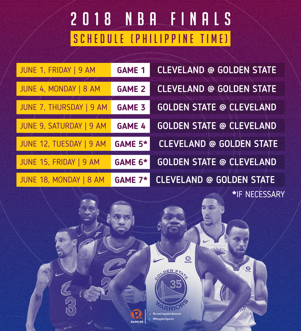Warriors Home Games 2019: HIGHLIGHTS: Golden State Warriors Vs Cleveland Cavaliers