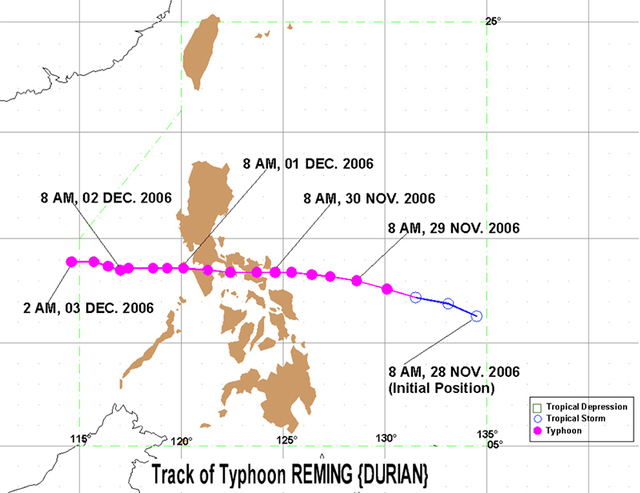 Forecast track of Typhoon Reming (Durian) in 2006. Image from PAGASA