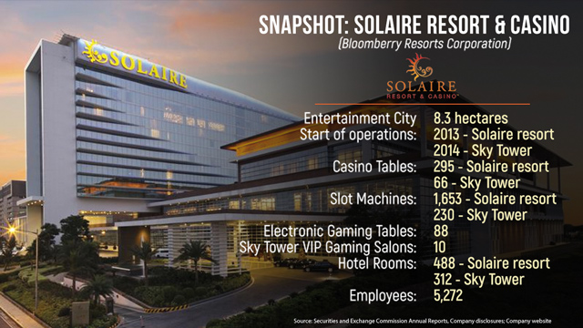 Website for solaire casino games kirby 2 player