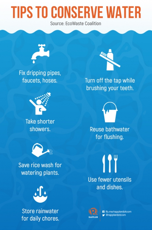Tips How To Conserve Water