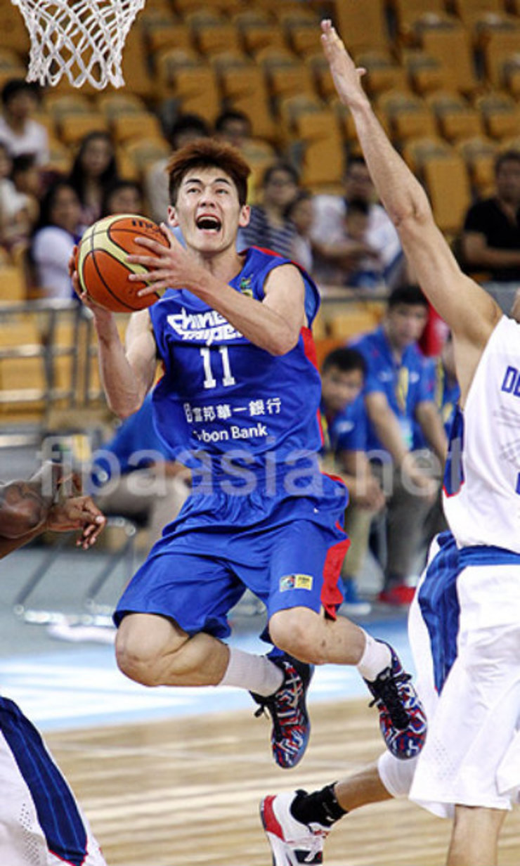 FIBA Asia Cup Players to watch