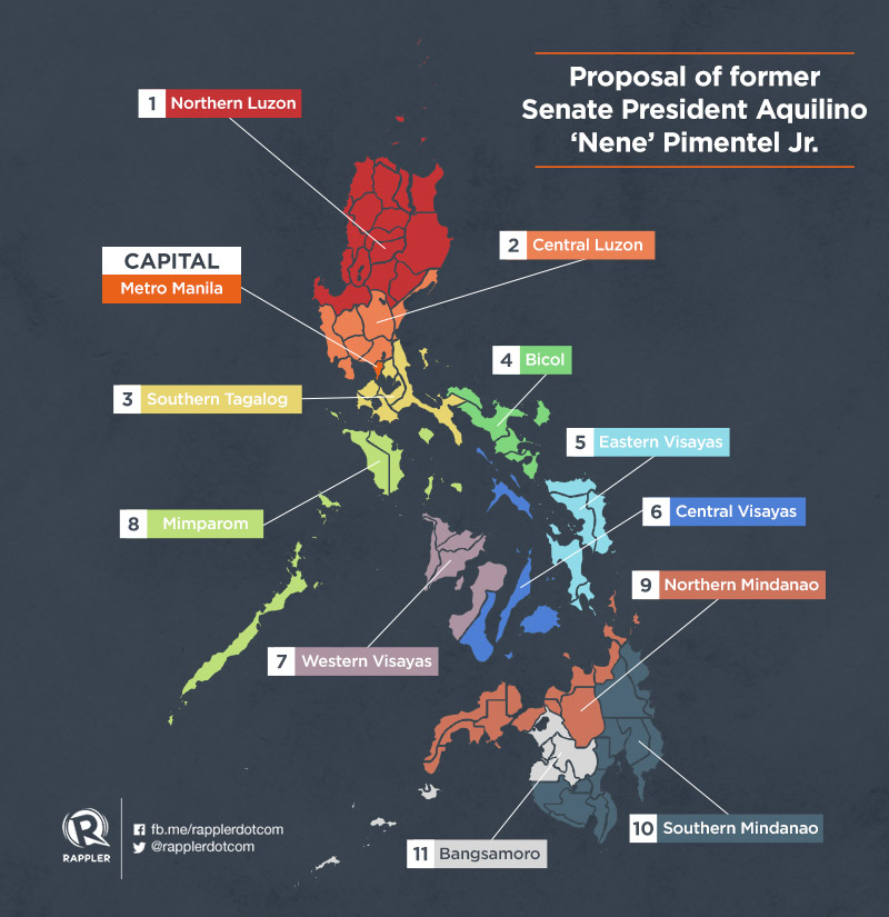 philippines should be a federal state