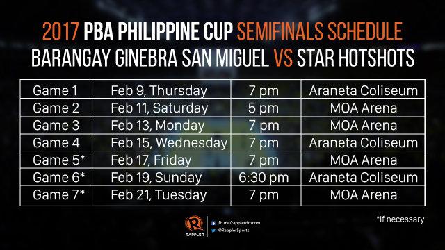SCHEDULE: 2017 PBA Philippine Cup semifinals