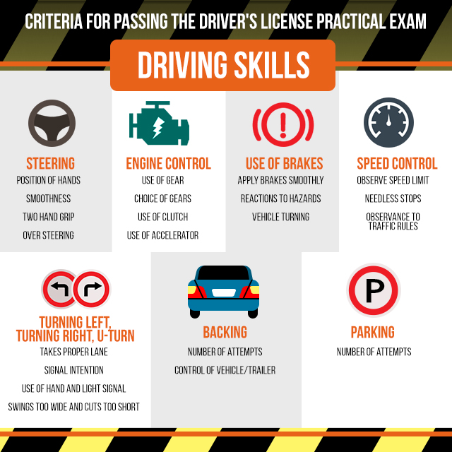 drivers road test checklist missouri