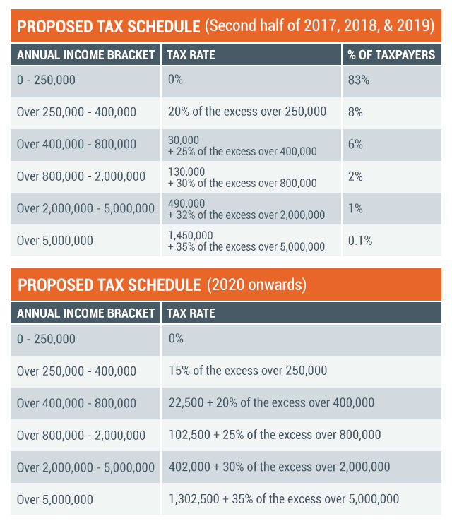 proposed-tax-sched-january-31-2017-1_40273DDD7D8249529924EC6CC7C3D599.jpg