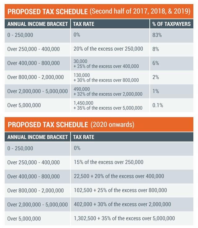 proposed-tax-sched-january-31-2017-1_40273DDD7D8249529924EC6CC7C3D599.jpg