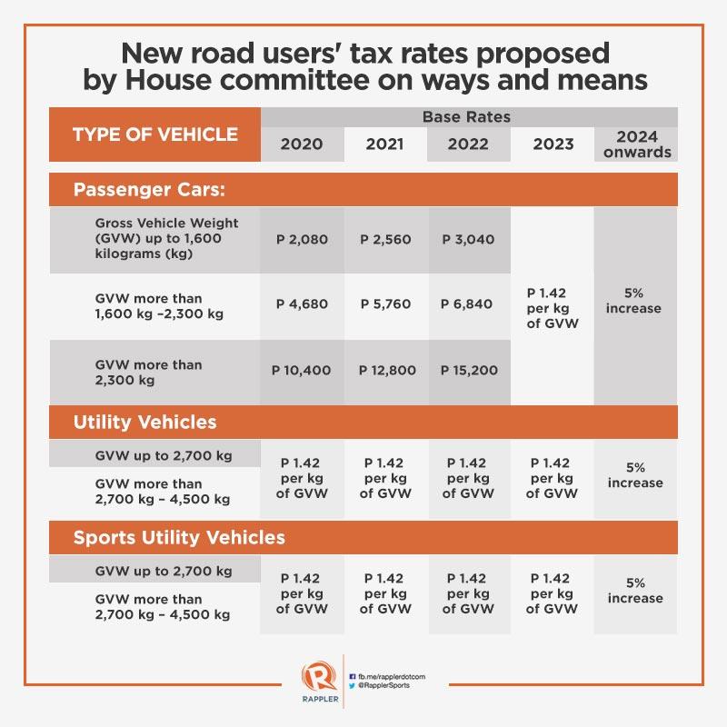 tax bracket for 2020