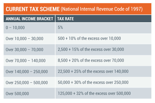 proposed-tax-sched-january-31-2017-02_526D90B630E4443184DB8BF196552BE7.jpg