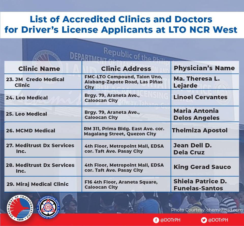 LIST: Accredited clinics for new policy on drivers' license